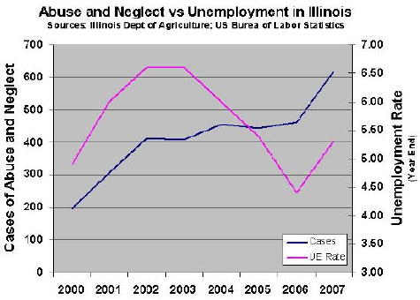2013 Illinois unemployment tax base | Workers Blog